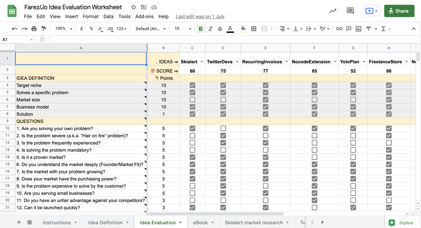 Google sheet template for evaluating startup ideas